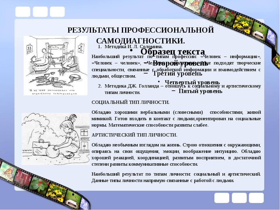 РЕЗУЛЬТАТЫ ПРОФЕССИОНАЛЬНОЙ САМОДИАГНОСТИКИ.