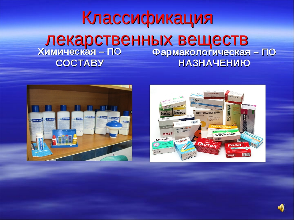 Классификация лекарственных веществ Химическая – ПО СОСТАВУ Фармакологическая...