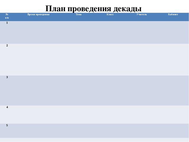 План проведения декады № п/п Время проведения Тема Класс Учитель Кабинет 1 2...