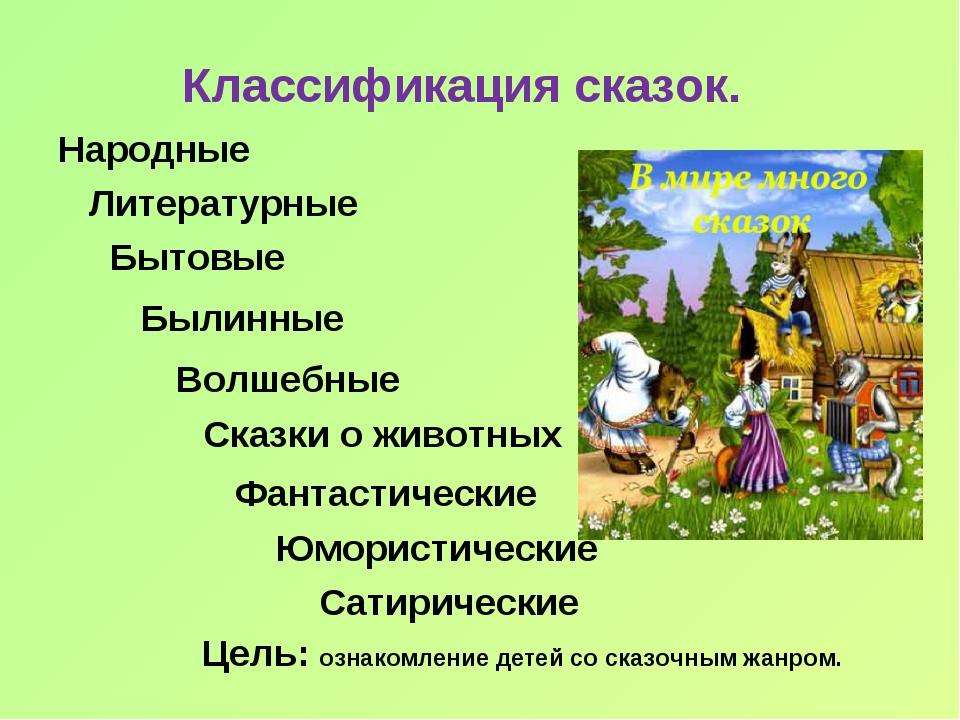 Классификация сказок. Народные Литературные Бытовые Былинные Волшебные Сказки...