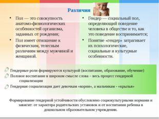 Различия Пол — это совокупность анатомо-физиологических особенностей организ