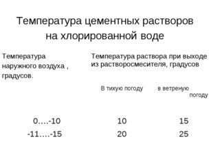Температура цементных растворов на хлорированной воде Температура наружного в