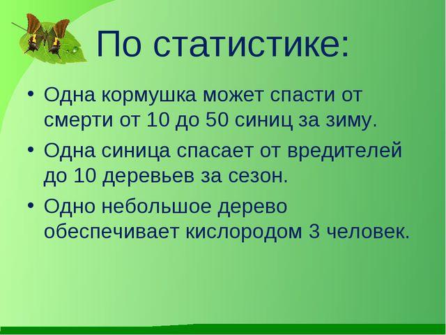 По статистике: Одна кормушка может спасти от смерти от 10 до 50 синиц за зиму...