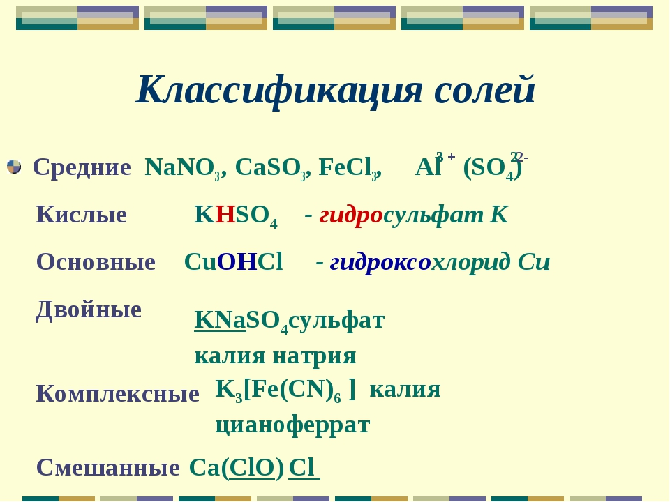 Классификация солей Средние NaNO3 , CaSO3, FeCl3, Кислые Основные Двойные Ком...
