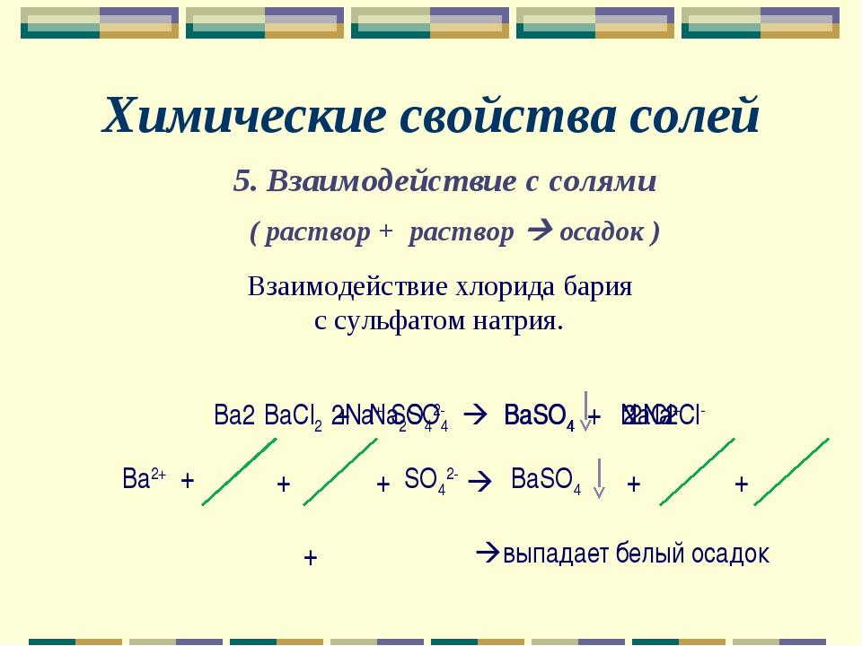 Химические свойства солей Взаимодействие хлорида бария с сульфатом натрия. Ba...