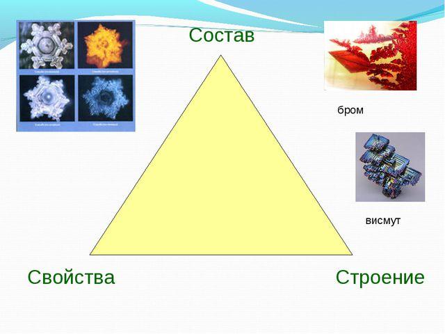 Состав Строение Свойства бром висмут