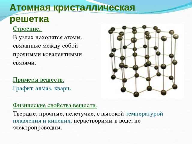 Атомная кристаллическая решетка Строение. В узлах находятся атомы, связанные...