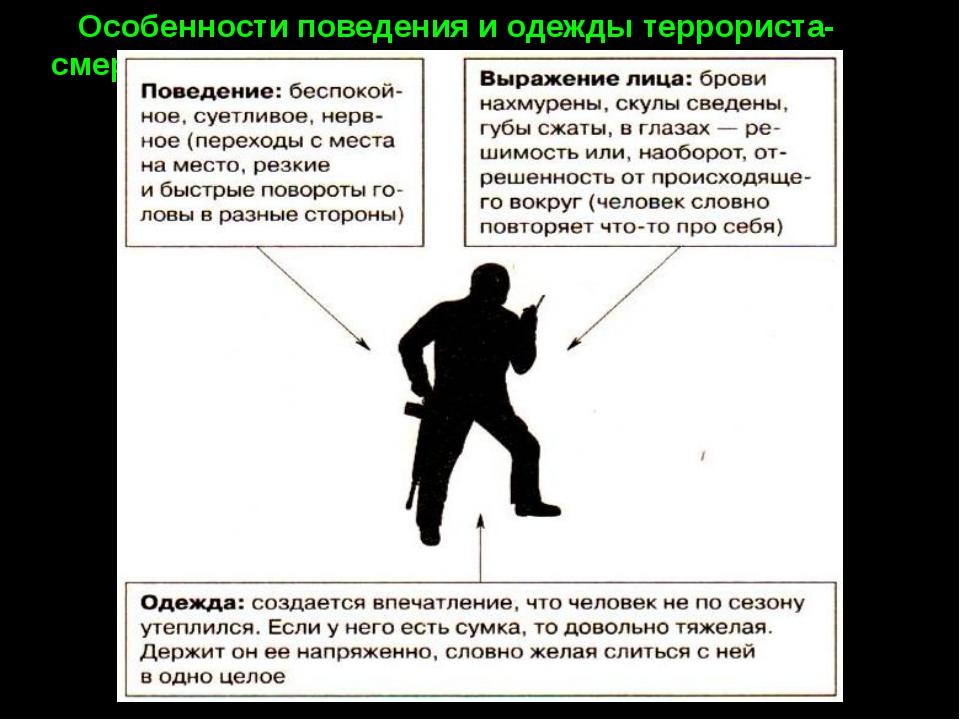 Особенности поведения и одежды террориста-смертника:
