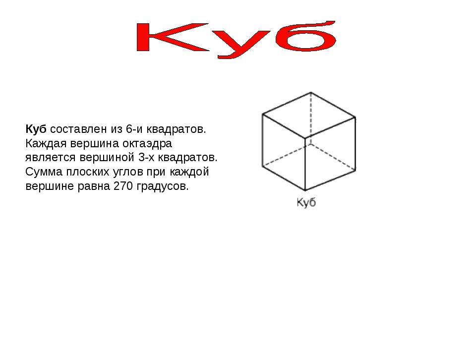 Куб составлен из 6-и квадратов. Каждая вершина октаэдра является вершиной 3-х...
