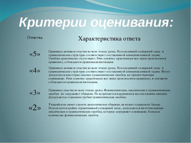 Критерии оценивания: Отметка Характеристика ответа «5» Принимал активное учас...