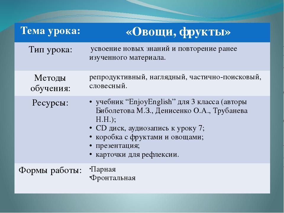 Тема урока: «Овощи, фрукты» Тип урока: усвоение новых знаний и повторение ра...