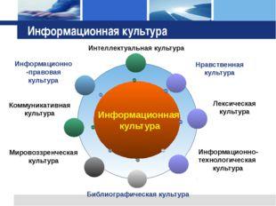 Информационная культура Нравственная культура Информационно-правовая культур