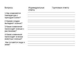 ВопросыИндивидуальные ответыГрупповые ответы 1.Как изменяется температура с