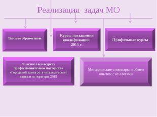 Курсы повышения квалификации 2013 г. Профильные курсы Реализация задач МО Выс