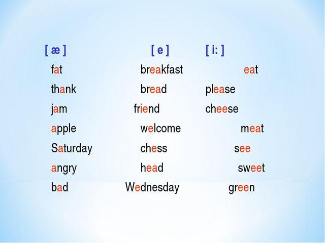 [ æ ] [ e ][ i: ] fatbreakfast eat thankbreadplease jam fri...