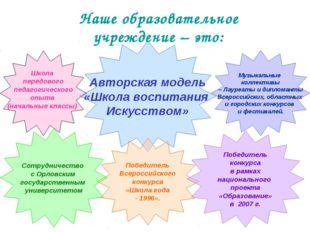Музыкальные коллективы – Лауреаты и дипломанты Всероссийских, областных и гор