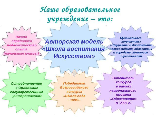 Музыкальные коллективы – Лауреаты и дипломанты Всероссийских, областных и гор...
