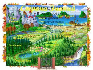 Страна Знаний Река Познания Горы Радости Замок Наук Океан Умений Долина Перем