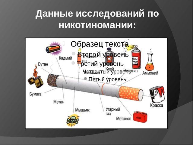 Данные исследований по никотиномании: