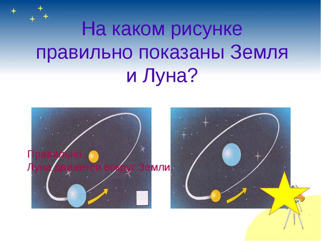 На каком рисунке правильно показаны Земля и Луна? Правильно, Луна движется во...