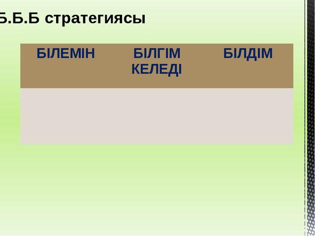 Б.Б.Б стратегиясы БІЛЕМІН БІЛГІМКЕЛЕДІ БІЛДІМ