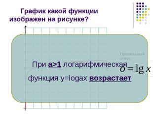 График какой функции изображен на рисунке? Правильный ответ: При а>1 логариф