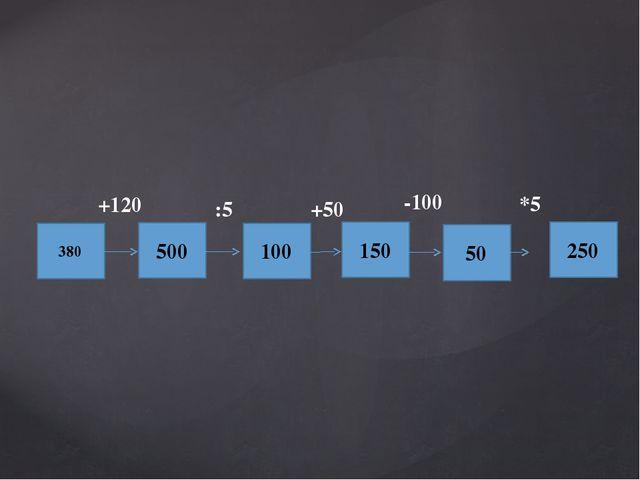 380 380 500 100 150 250 50 +120 :5 +50 -100 *5