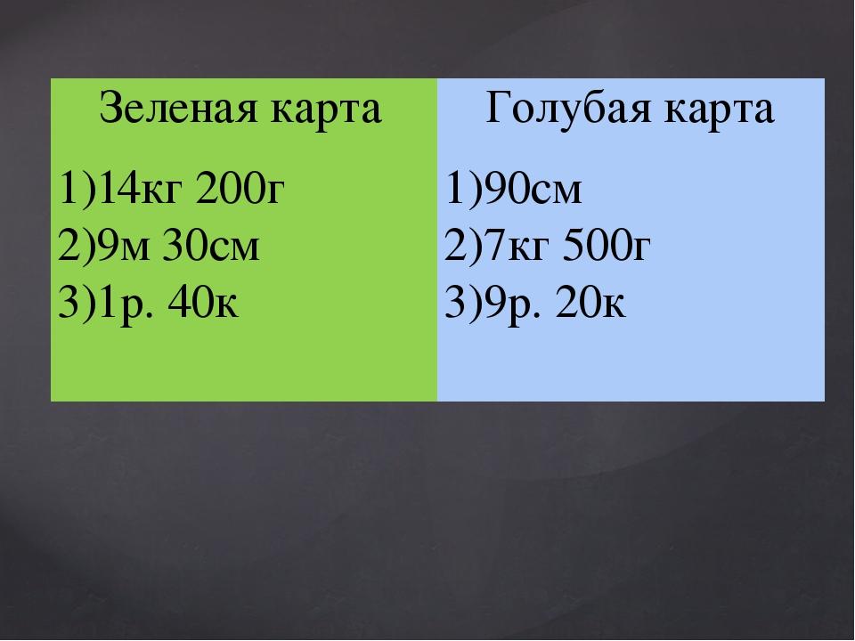 Зеленая карта Голубая карта 14кг 200г 9м 30см 1р. 40к 90см 7кг 500г 9р. 20к