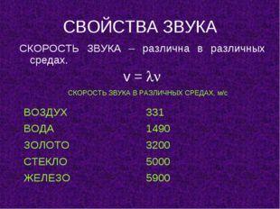 СВОЙСТВА ЗВУКА СКОРОСТЬ ЗВУКА – различна в различных средах. v =  СКОРОСТЬ