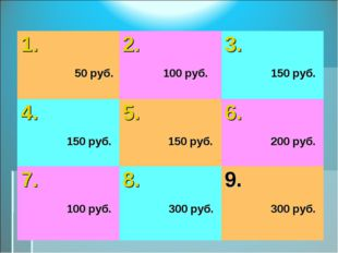 1. 50 руб.2. 100 руб.3. 150 руб. 4. 150 руб.5. 150 руб.6. 200 руб. 7. 100