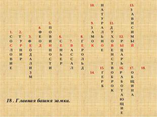 18 . Главная башня замка. 10.Н13. АЗ Т