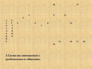3.Система отношений в средневековом обществе.  10.