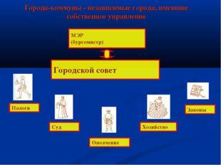 Города-коммуны - независимые города, имевшие собственное управление МЭР (бург