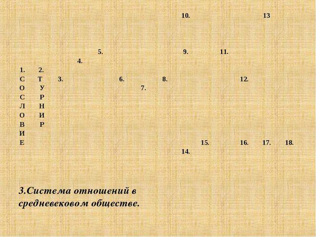 3.Система отношений в средневековом обществе.  10....