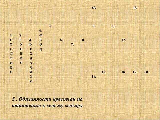 5 . Обязанности крестьян по отношению к своему сеньору. ...