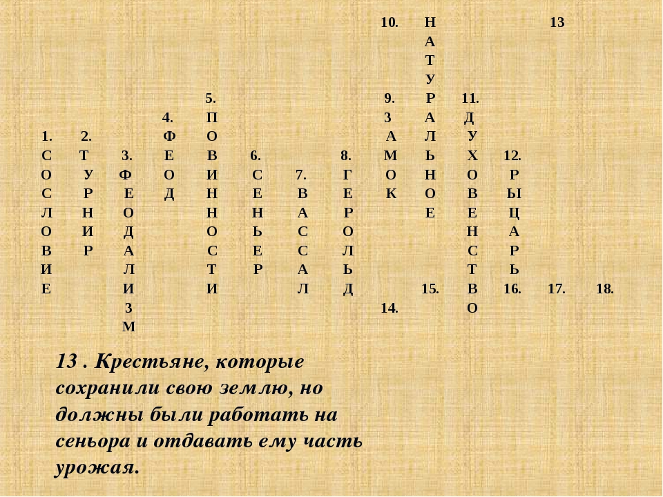 13 . Крестьяне, которые сохранили свою землю, но должны были работать на сень...