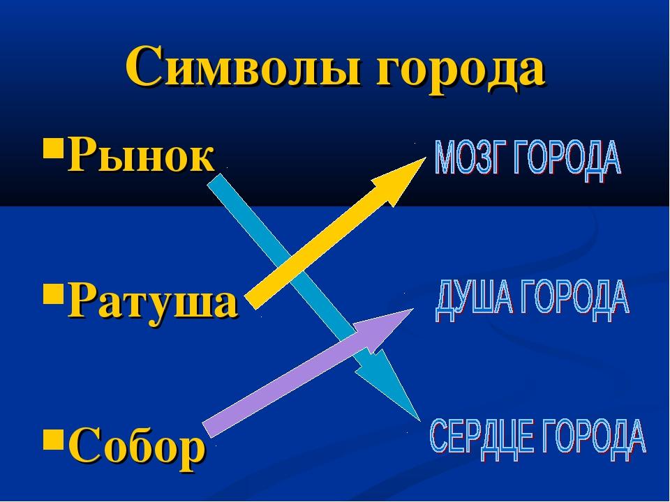 Символы города Рынок Ратуша Собор