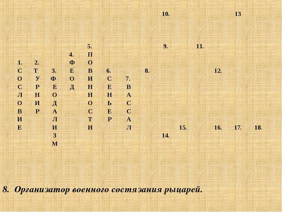 8. Организатор военного состязания рыцарей.  10.13...