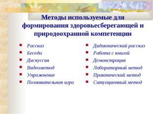 Методы используемые для формирования здоровьесберегающей и природоохранной ко