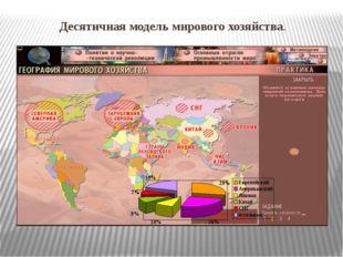 Десятичная модель мирового хозяйства.