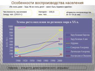 Особенности воспроизводства населения «Не иметь денег – беда. Но не иметь дет