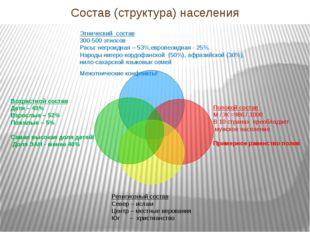 Состав (структура) населения Этнический состав 300-500 этносов Расы: негроидн
