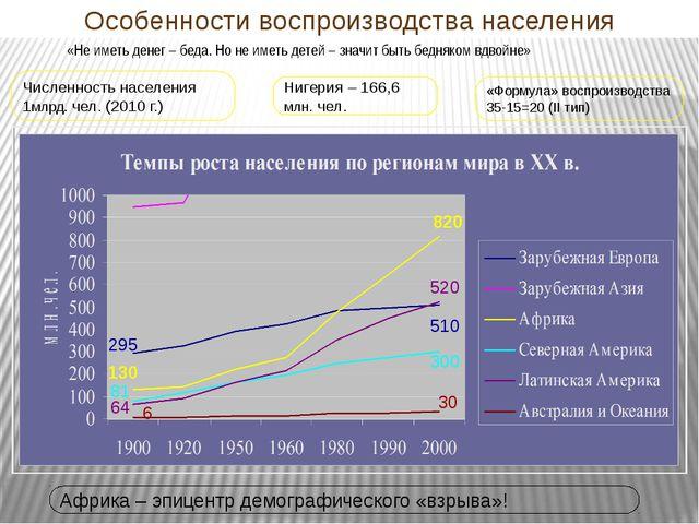 Особенности воспроизводства населения «Не иметь денег – беда. Но не иметь дет...