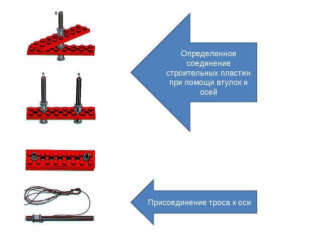 Определенное соединение строительных пластин при помощи втулок и осей Присоед...