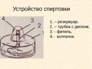 Устройство спиртовки 1. – резервуар, 2. – трубка с диском, 3. - фитиль, 4.- к