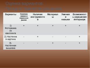 Оценка вариантов. Процесс принятия решения. Варианты Наличиезаказа и спроса н