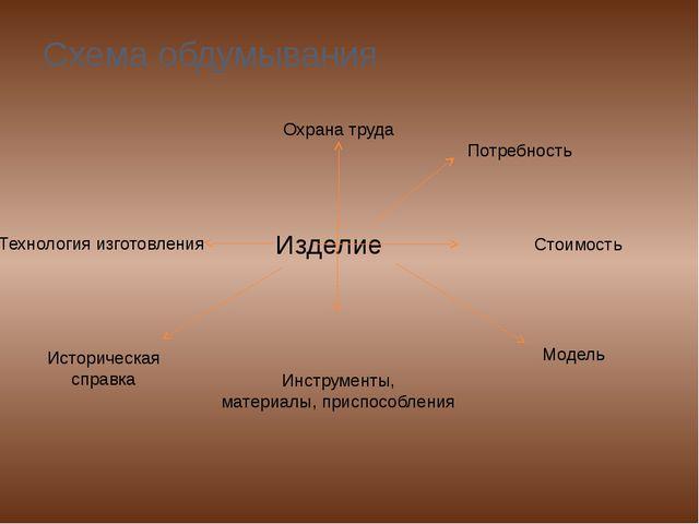 Схема обдумывания Изделие Стоимость Инструменты, материалы, приспособления Ох...