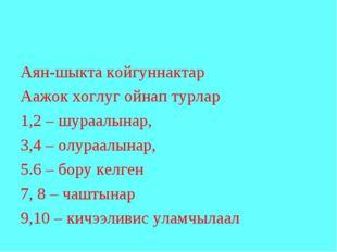 Аян-шыкта койгуннактар Аажок хоглуг ойнап турлар 1,2 – шураалынар, 3,4 – олур