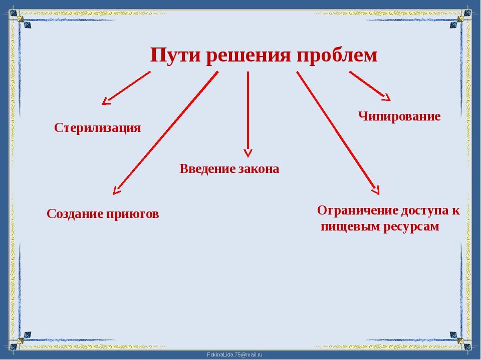 Пути решения проблем Стерилизация Создание приютов Введение закона Чипировани...