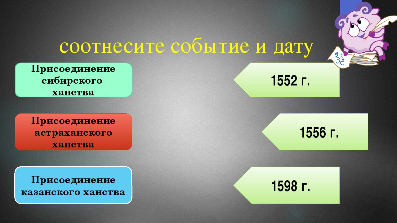 соотнесите событие и дату Присоединение сибирского ханства Присоединение астр...